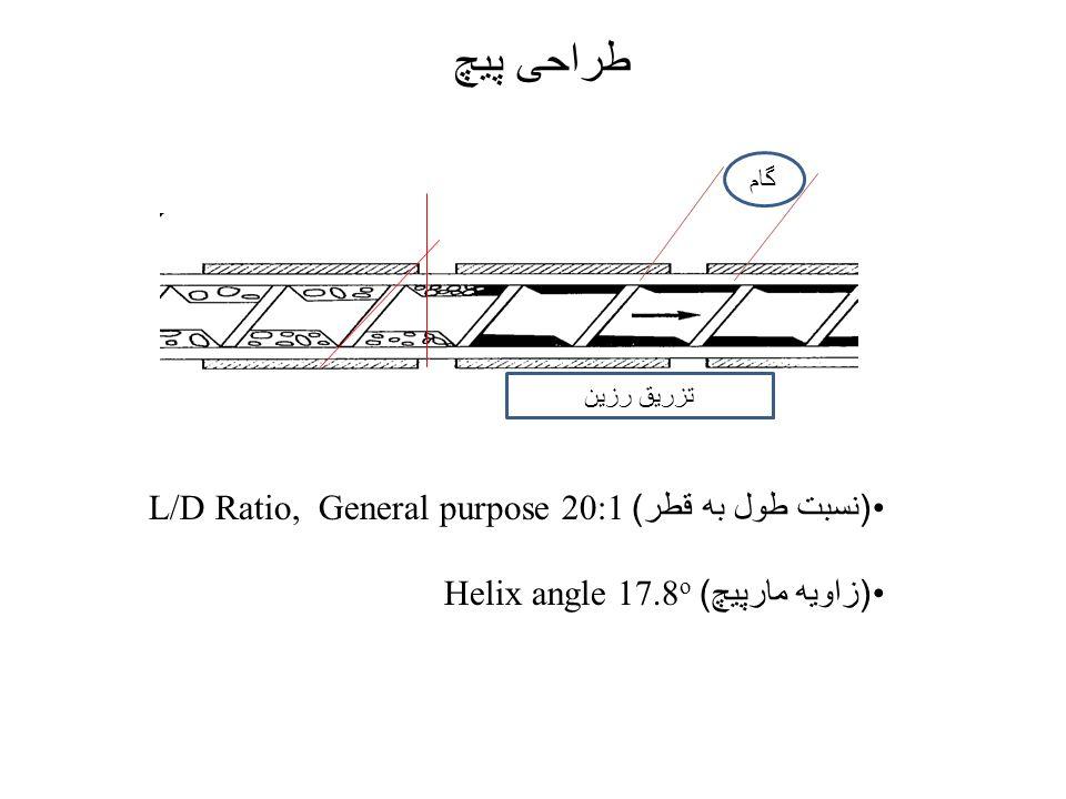 طراحی پیچ ( نسبت طول به قطر ) L/D Ratio, General purpose 20:1 ( زاویه مارپیچ ) Helix angle 17.8 o pitch گام تزریق رزین