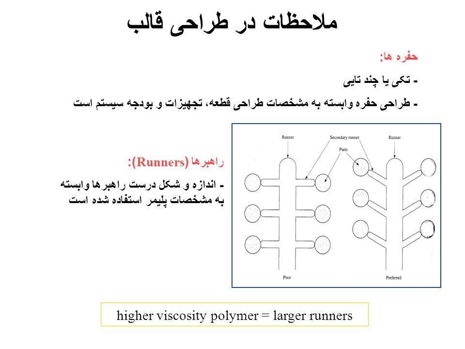 ملاحظات در طراحی قالب حفره ها: - تکی یا چند تایی - طراحی حفره وابسته به مشخصات طراحی قطعه، تجهیزات و بودجه سیستم است higher viscosity polymer = larger
