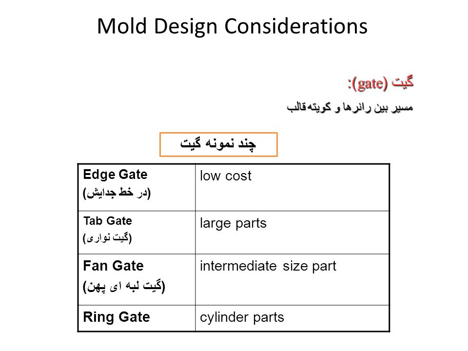 Mold Design Considerations گیت (gate): مسیر بین رانرها و کویته قالب Edge Gate (در خط جدایش) low cost Tab Gate (گیت نواری) large parts Fan Gate (گیت لب