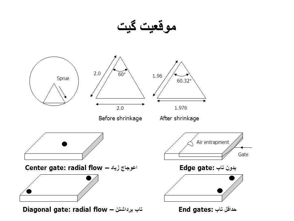 موقعیت گیت Center gate: radial flow – اعوجاج زیاد Diagonal gate: radial flow – تاب برداشتنEnd gates: حداقل تاب Gate Air entrapment Edge gate: بدون تاب