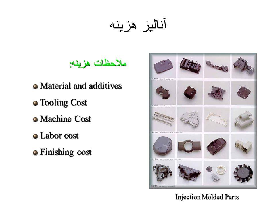 آنالیز هزینه ملاحظات هزینه : Material and additives Material and additives Tooling Cost Tooling Cost Machine Cost Machine Cost Labor cost Labor cost F