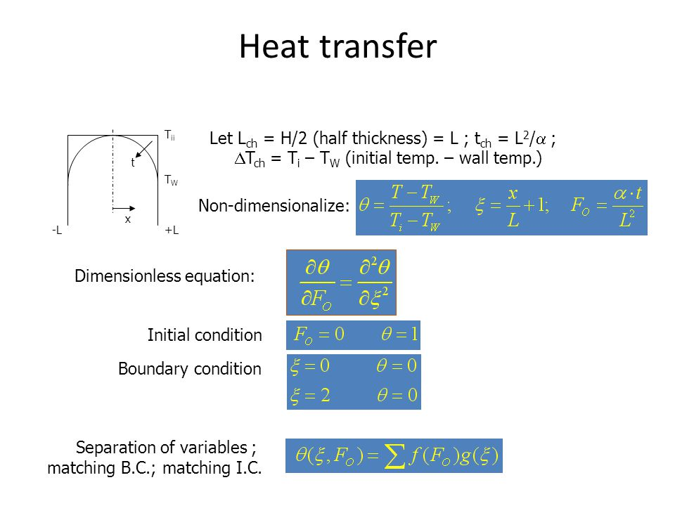 Heat transfer TWTW T ii t x +L-L Let L ch = H/2 (half thickness) = L ; t ch = L 2 /  ;  T ch = T i – T W (initial temp. – wall temp.) Non-dim