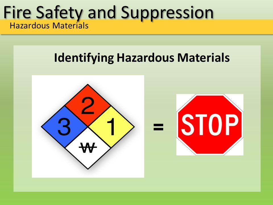 Fire Safety and Suppression Hazardous Materials Identifying Hazardous Materials =