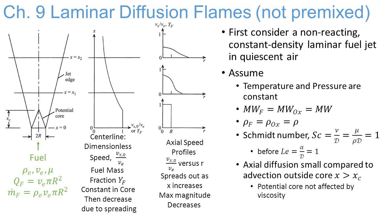 Ch. 9 Laminar Diffusion Flames (not premixed)