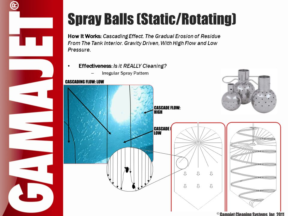 Spray Balls (Static/Rotating) How It Works: Cascading Effect. The Gradual Erosion of Residue From The Tank Interior. Gravity Driven, With High Flow an