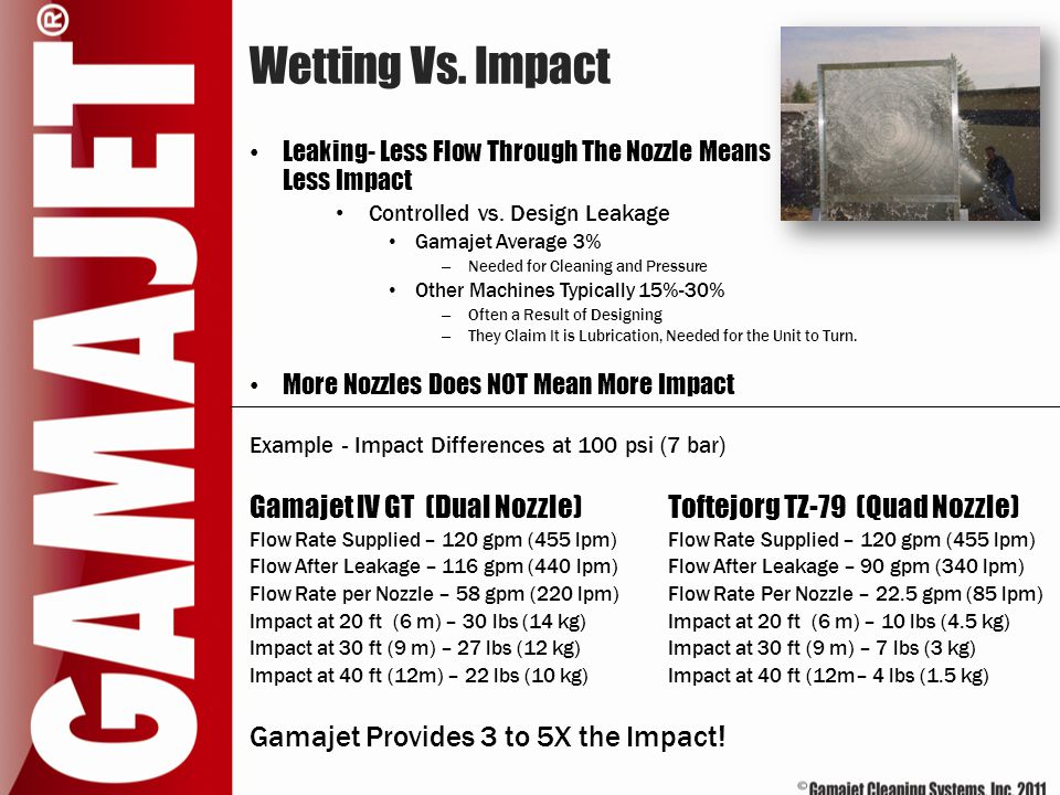 Wetting Vs. Impact Leaking- Less Flow Through The Nozzle Means Less Impact Controlled vs. Design Leakage Gamajet Average 3% – Needed for Cleaning and