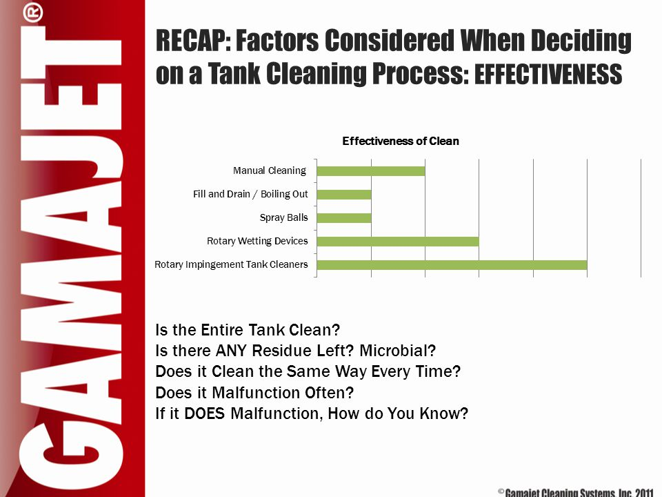 RECAP: Factors Considered When Deciding on a Tank Cleaning Process: EFFECTIVENESS Is the Entire Tank Clean? Is there ANY Residue Left? Microbial? Does