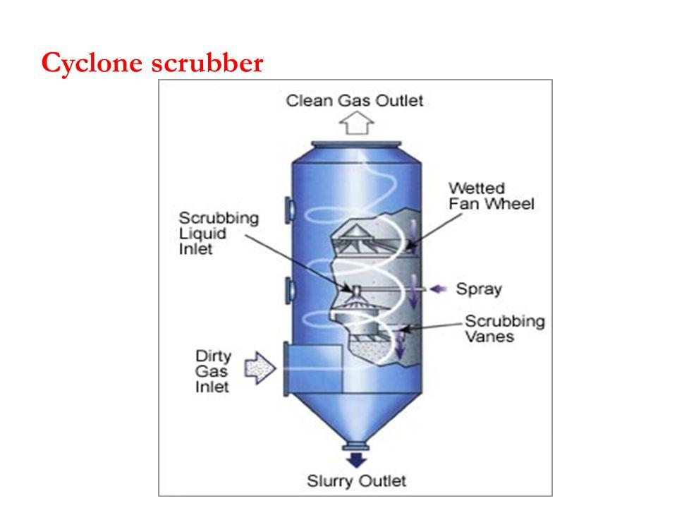 Cyclone scrubber