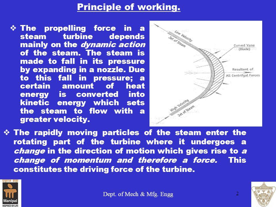 Dept.of Mech & Mfg. Engg 2 Principle of working.