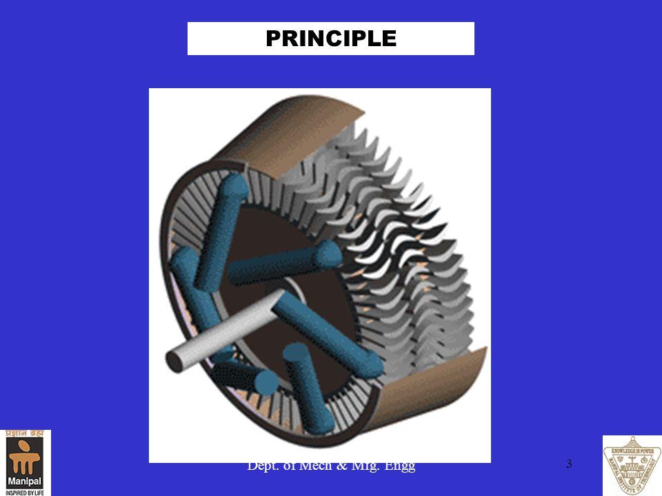 Dept. of Mech & Mfg. Engg 3 PRINCIPLE