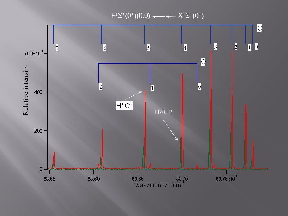 H 37 Cl + E 1  + (0 + )(0,0)X 1  + (0 + )