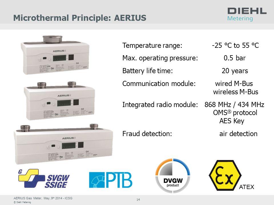 AERIUS Gas Meter, May, 9 th 2014 - ICSG © Diehl Metering 14 Microthermal Principle: AERIUS Temperature range: -25 °C to 55 °C Max.