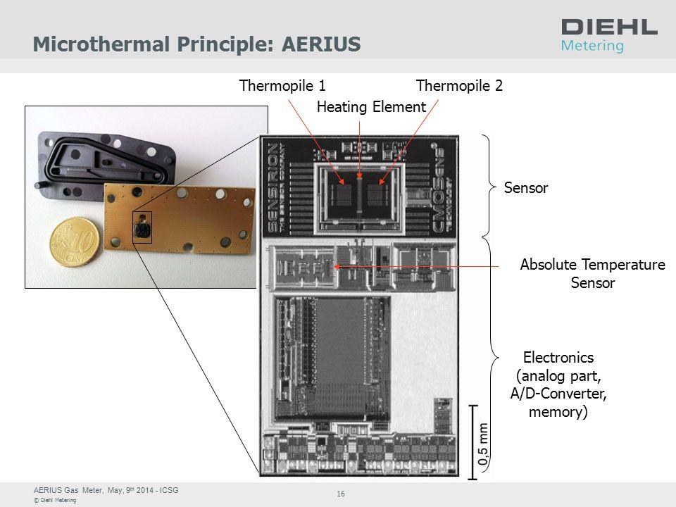 AERIUS Gas Meter, May, 9 th 2014 - ICSG © Diehl Metering 16 Microthermal Principle: AERIUS Electronics (analog part, A/D-Converter, memory) Sensor Heating Element Thermopile 2Thermopile 1 Absolute Temperature Sensor