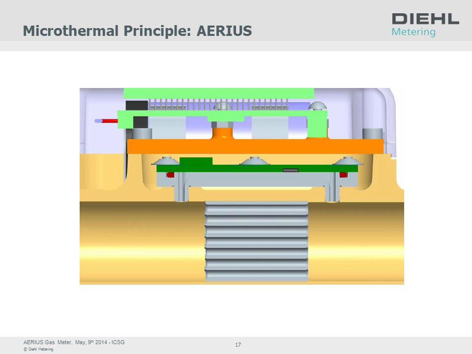 AERIUS Gas Meter, May, 9 th 2014 - ICSG © Diehl Metering 17 Microthermal Principle: AERIUS
