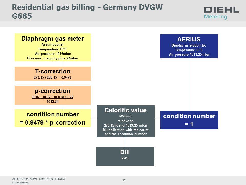 AERIUS Gas Meter, May, 9 th 2014 - ICSG © Diehl Metering 19 Bill kWh Diaphragm gas meter Assumptions: Temperature 15°C Air pressure 1016mbar Pressure