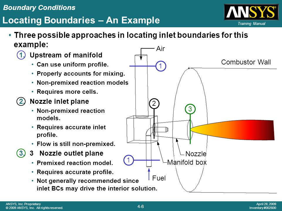 Boundary Conditions 4-7 ANSYS, Inc.Proprietary © 2009 ANSYS, Inc.