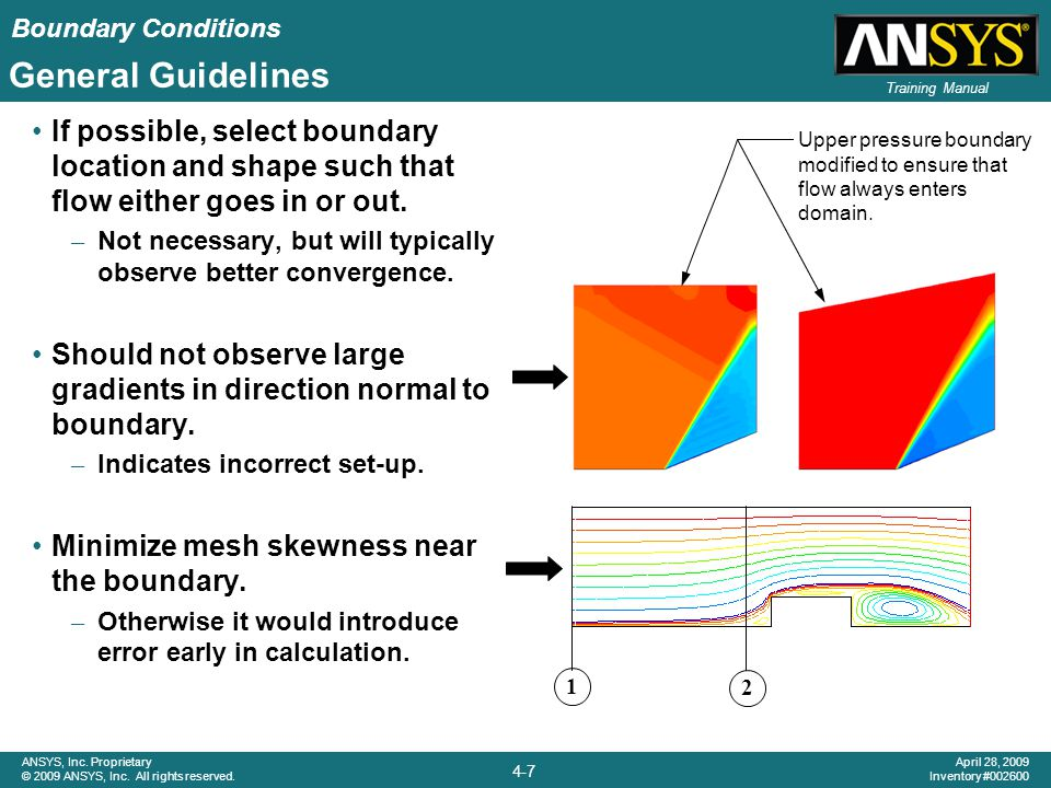 Boundary Conditions 4-8 ANSYS, Inc.Proprietary © 2009 ANSYS, Inc.
