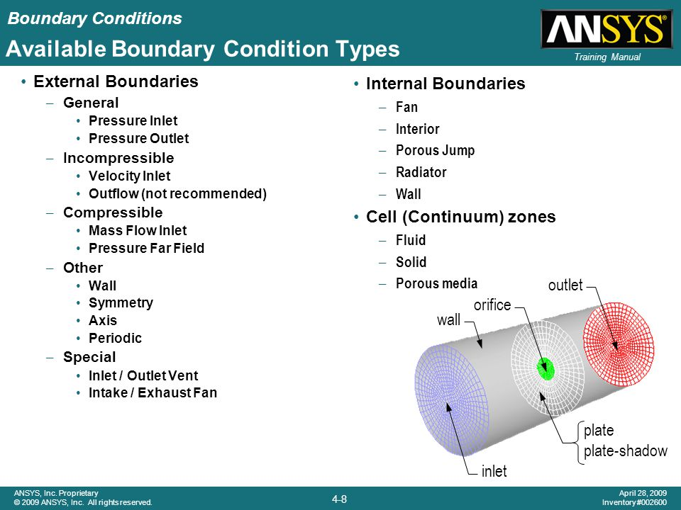 Boundary Conditions 4-9 ANSYS, Inc.Proprietary © 2009 ANSYS, Inc.