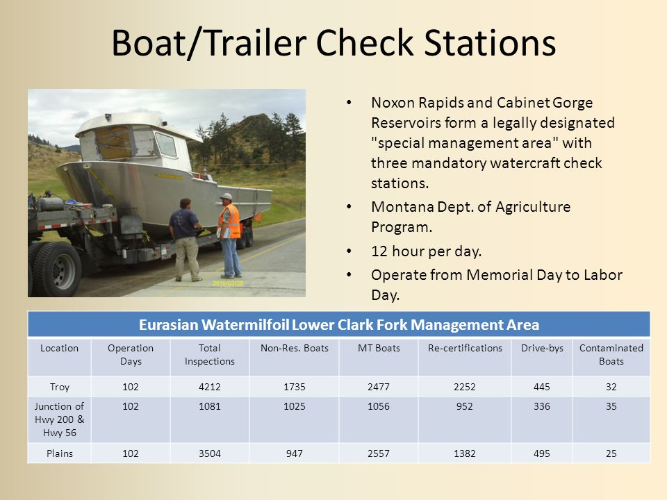 Boat/Trailer Check Stations Noxon Rapids and Cabinet Gorge Reservoirs form a legally designated special management area with three mandatory watercraft check stations.