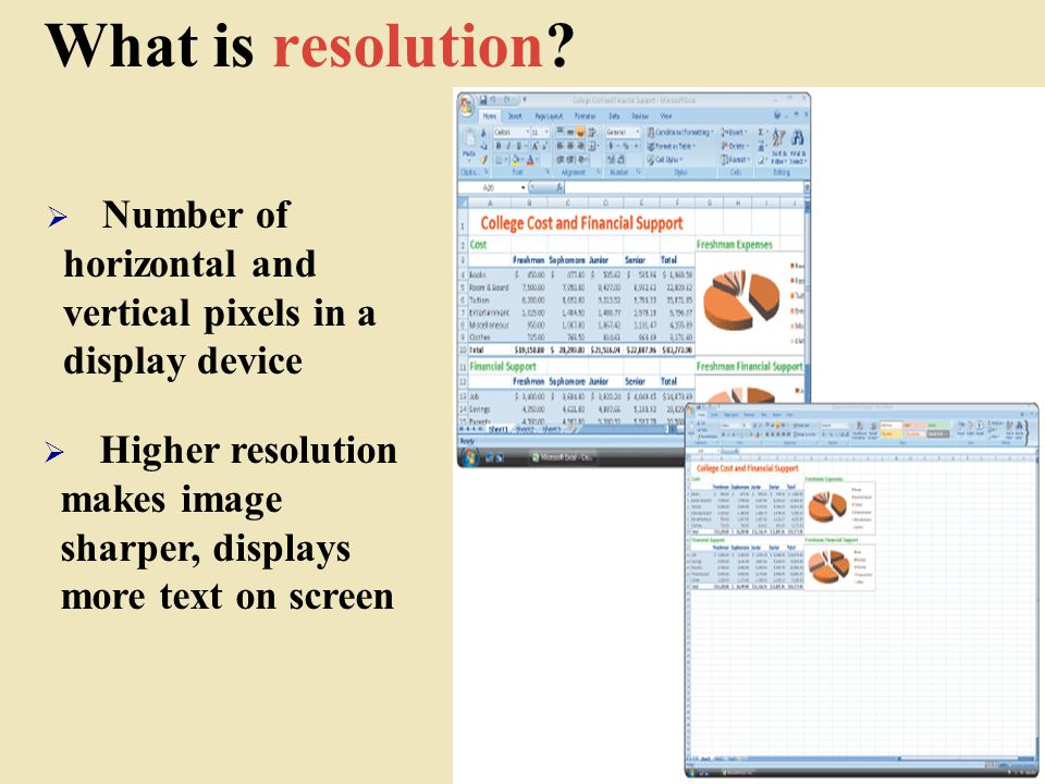 What is resolution.