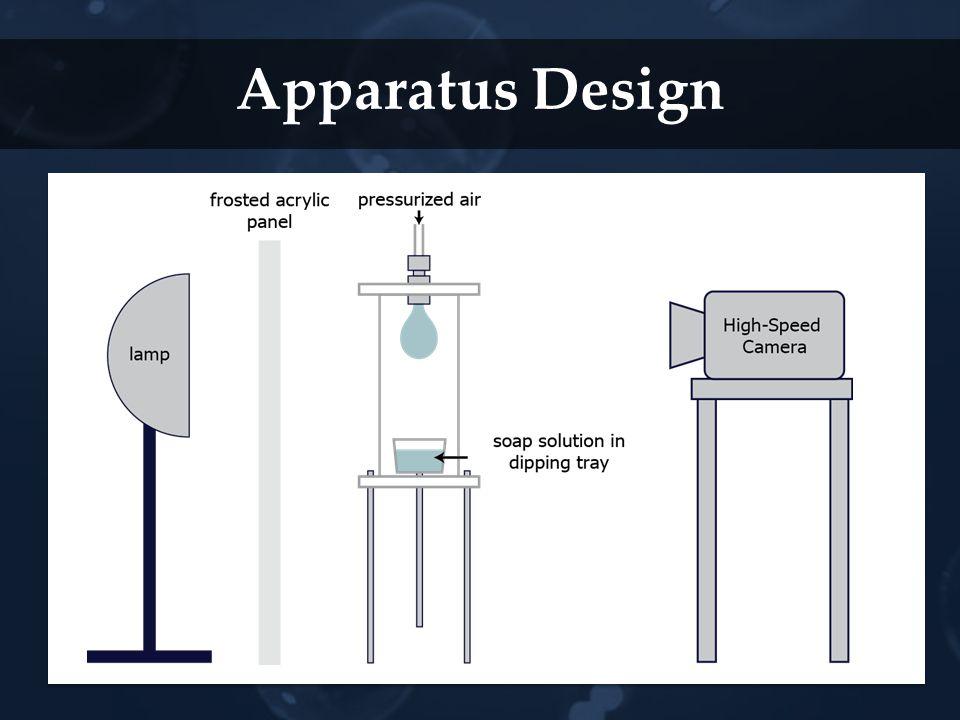 Apparatus Design