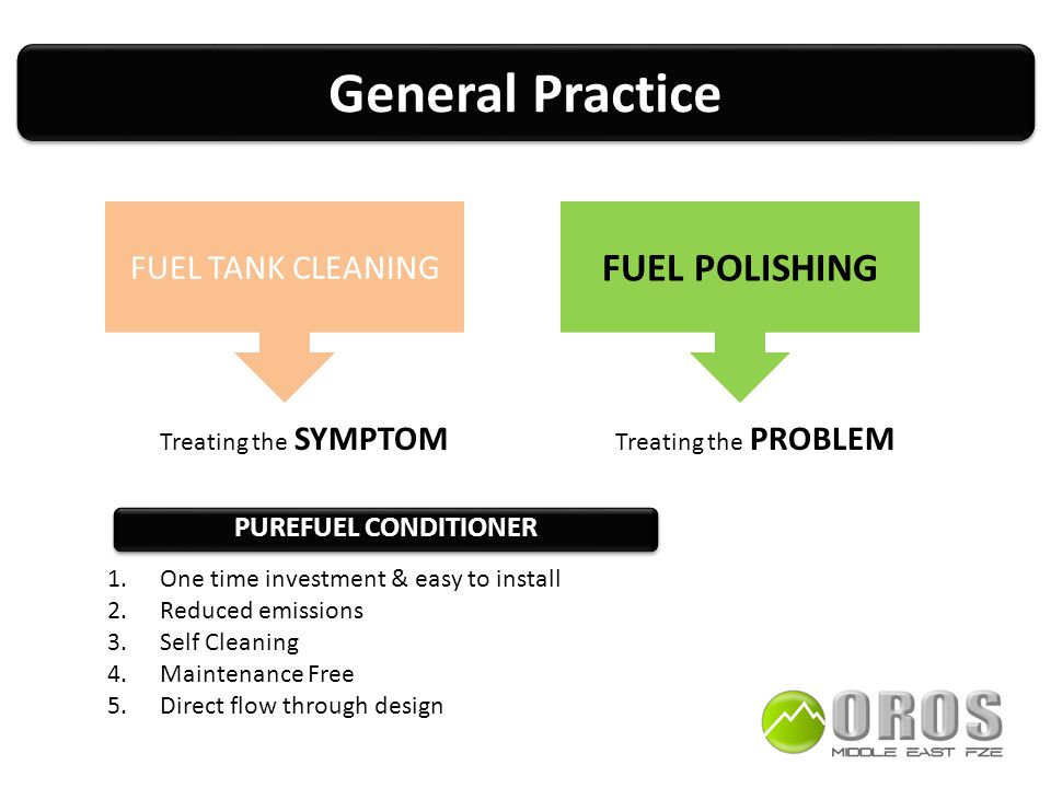 General Practice FUEL TANK CLEANING FUEL POLISHING Treating the SYMPTOM Treating the PROBLEM 1.One time investment & easy to install 2.Reduced emissions 3.Self Cleaning 4.Maintenance Free 5.Direct flow through design PUREFUEL CONDITIONER