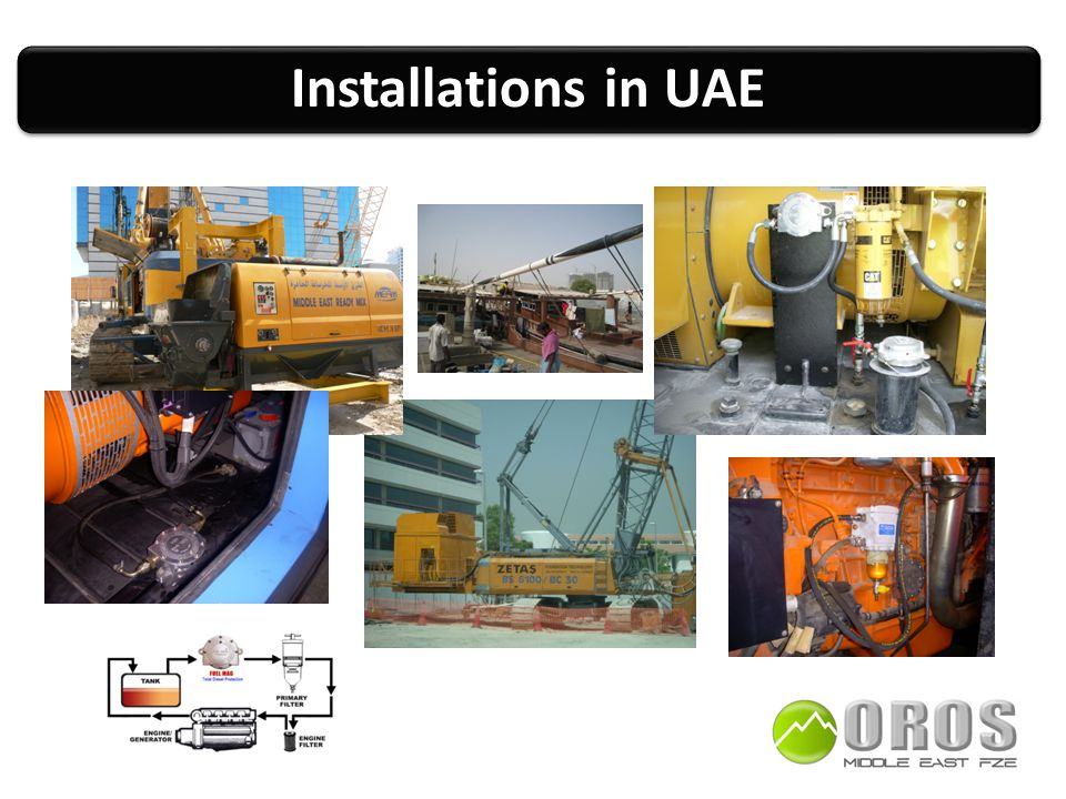 Installations in UAE