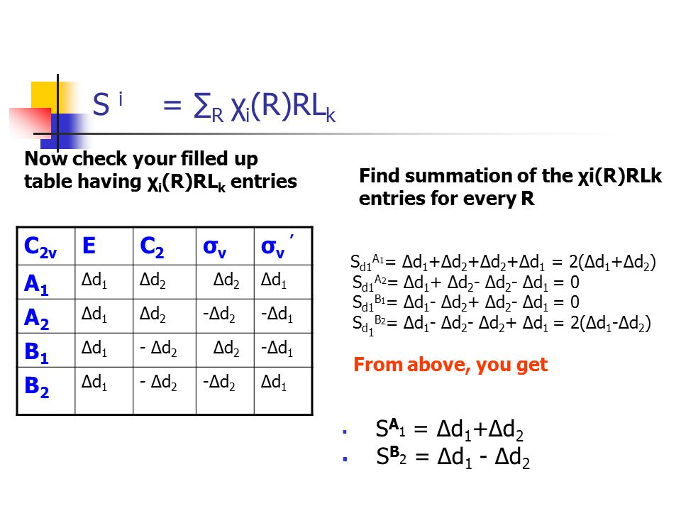 S i = ∑ R χ i (R)RL k Find summation of the χi(R)RLk entries for every R C 2v EC2C2 σvσv σv 'σv ' A1A1 Δd1Δd1 Δd2Δd2 Δd 2 Δd1Δd1 A2A2 Δd1Δd1 Δd2Δd2 -Δd2-Δd2 -Δd1-Δd1 B1B1 Δd1Δd1 - Δd 2 Δd 2 -Δd1-Δd1 B2B2 Δd1Δd1 - Δd 2 -Δd2-Δd2 Δd1Δd1 Now check your filled up table having χ i (R)RL k entries S d1 A 1 = Δd 1 +Δd 2 +Δd 2 +Δd 1 = 2(Δd 1 +Δd 2 ) S d1 A 2 = Δd 1 + Δd 2 - Δd 2 - Δd 1 = 0 S d1 B 1 = Δd 1 - Δd 2 + Δd 2 - Δd 1 = 0 S d 1 B 2 = Δd 1 - Δd 2 - Δd 2 + Δd 1 = 2(Δd 1 -Δd 2 ) From above, you get  S A 1 = Δd 1 +Δd 2  S B 2 = Δd 1 - Δd 2