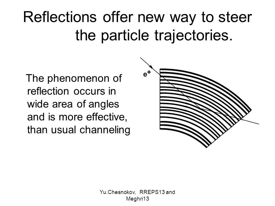 Yu.Chesnokov, RREPS13 and Meghri13 Observation of reflection of 400 GeV protons at CERN SPS W.