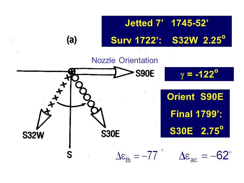 Jetted 7' 1745-52' Surv 1722': S32W 2.25 o Orient S90E Final 1799': S30E 2.75 o  = -122 o Nozzle Orientation
