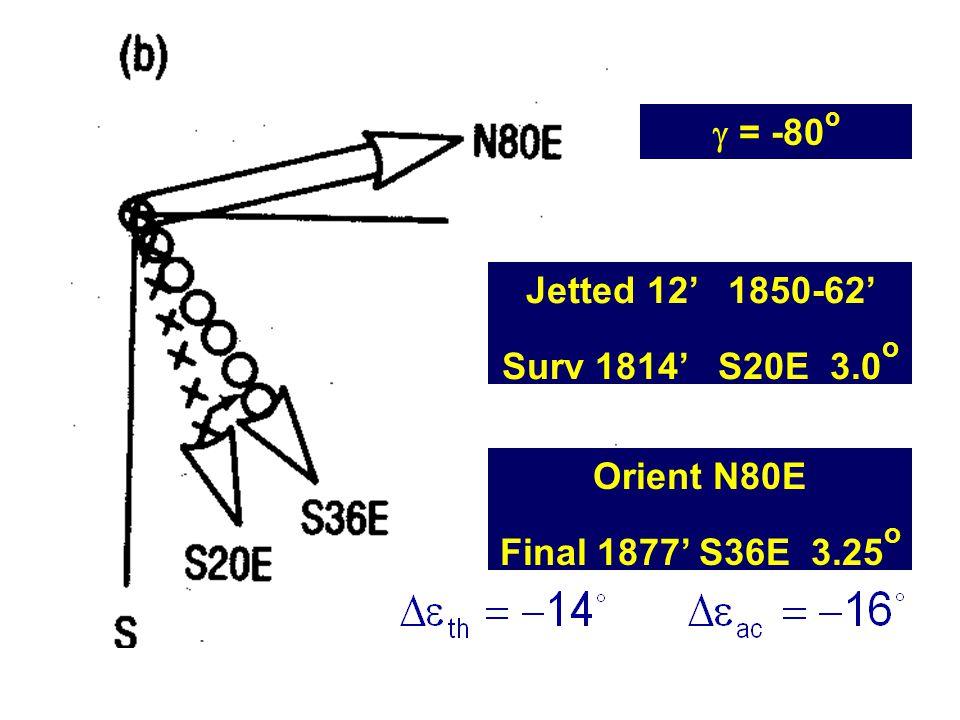 Jetted 12' 1850-62' Surv 1814' S20E 3.0 o Orient N80E Final 1877' S36E 3.25 o  = -80 o