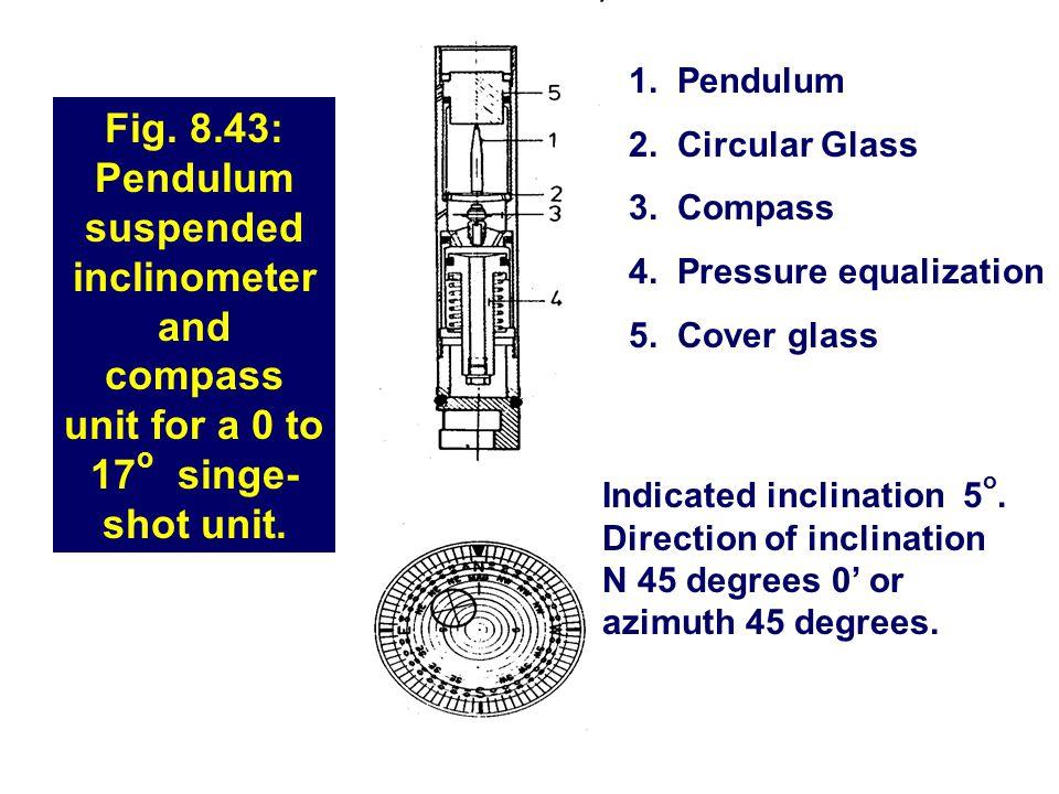 Fig. 8.43: Pendulum suspended inclinometer and compass unit for a 0 to 17 o o singe- shot unit. 1. Pendulum 2. Circular Glass 3. Compass 4. Pressure e