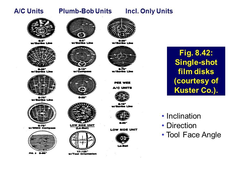 Fig. 8.42: Single-shot film disks (courtesy of Kuster Co.). A/C UnitsPlumb-Bob UnitsIncl. Only Units Inclination Direction Tool Face Angle