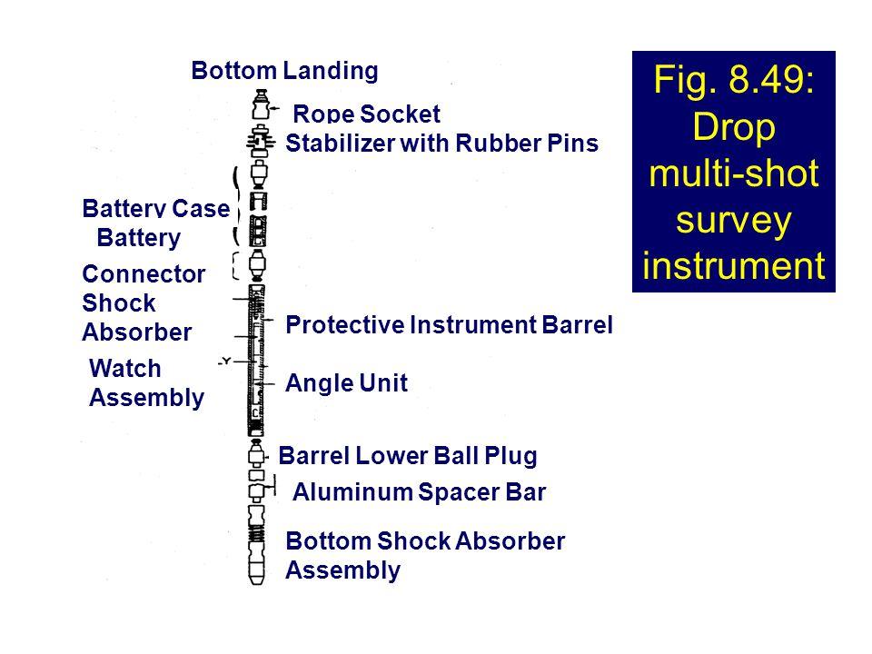 Fig. 8.49: Drop multi-shot survey instrument Angle Unit Rope Socket Bottom Landing Battery Case Battery Connector Bottom Shock Absorber Assembly Stabi
