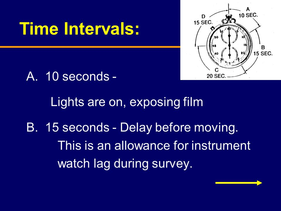 A. 10 seconds - Lights are on, exposing film B. 15 seconds - Delay before moving. This is an allowance for instrument watch lag during survey. Time In