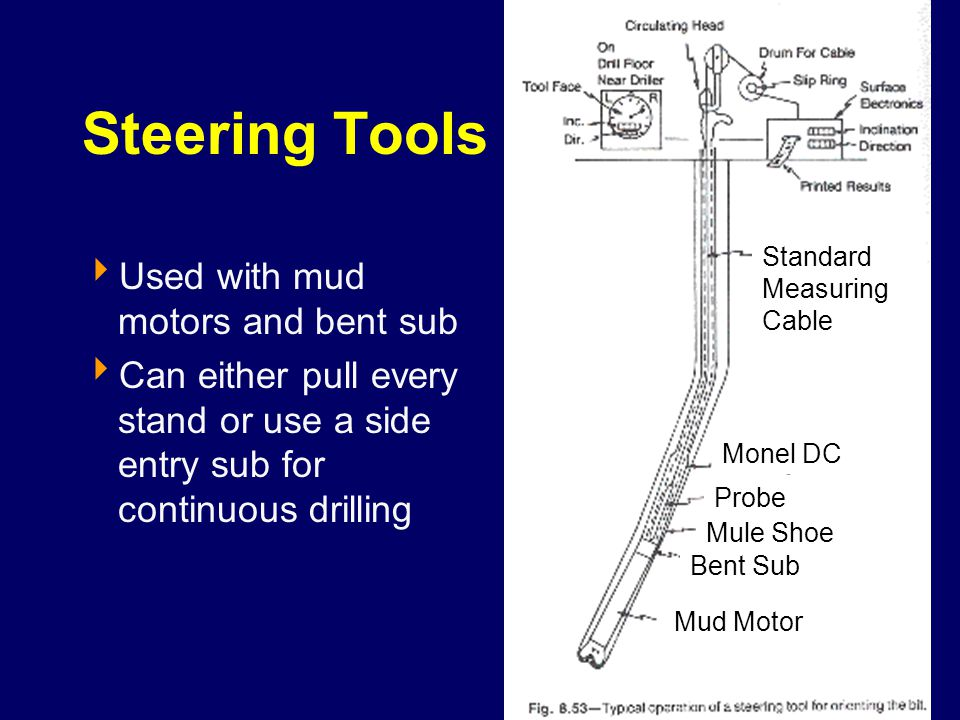 Steering Tools  Used with mud motors and bent sub  Can either pull every stand or use a side entry sub for continuous drilling Mud Motor Bent Sub Mu