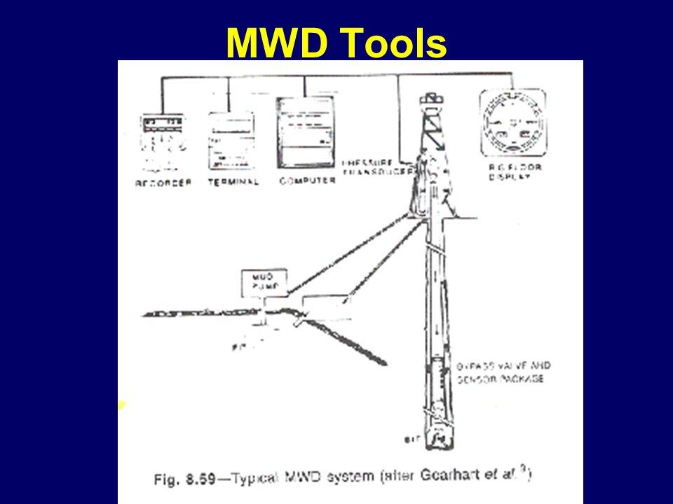 MWD Tools