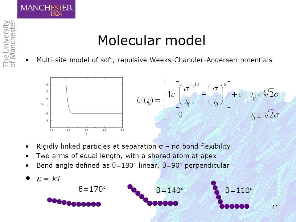 11 Molecular model Multi-site model of soft, repulsive Weeks-Chandler-Andersen potentials Rigidly linked particles at separation σ – no bond flexibili