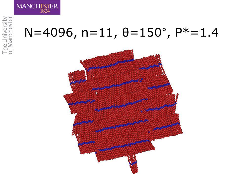 16 N=4096, n=11, θ=150°, P*=1.4
