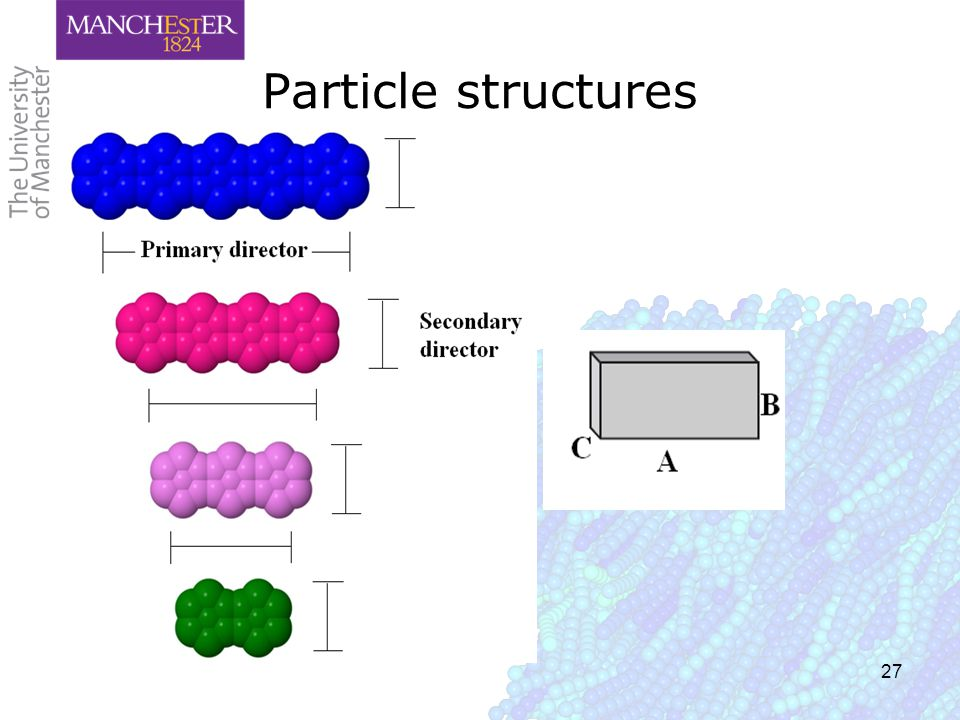 27 Particle structures