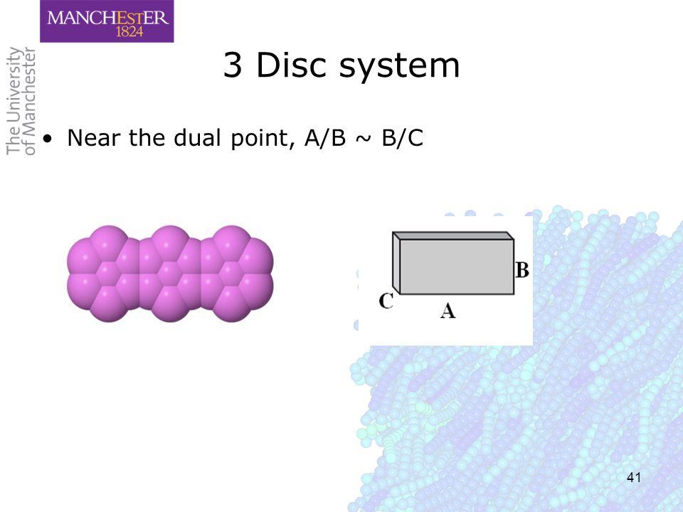 41 3 Disc system Near the dual point, A/B ~ B/C