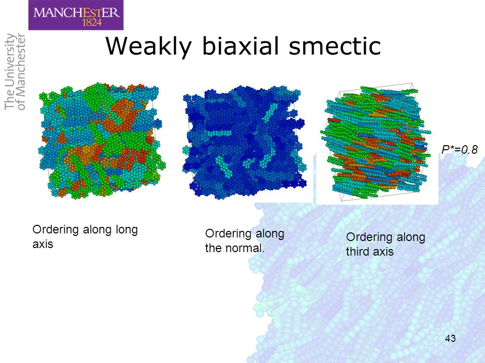 43 Weakly biaxial smectic Ordering along long axis Ordering along the normal.