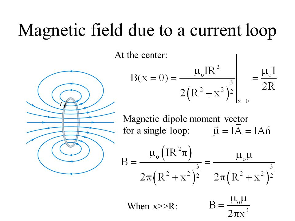 Magnetic field due to a current loop At the center: Magnetic dipole moment vector for a single loop: When x>>R: