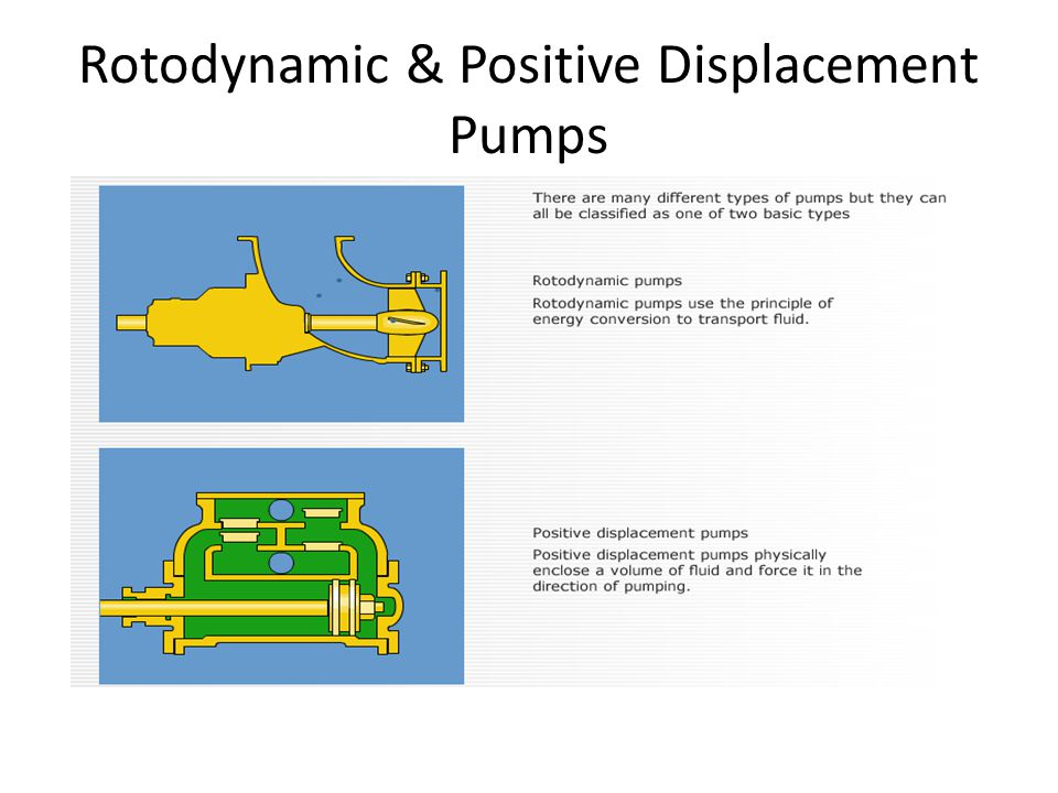 Rotodynamic & Positive Displacement Pumps