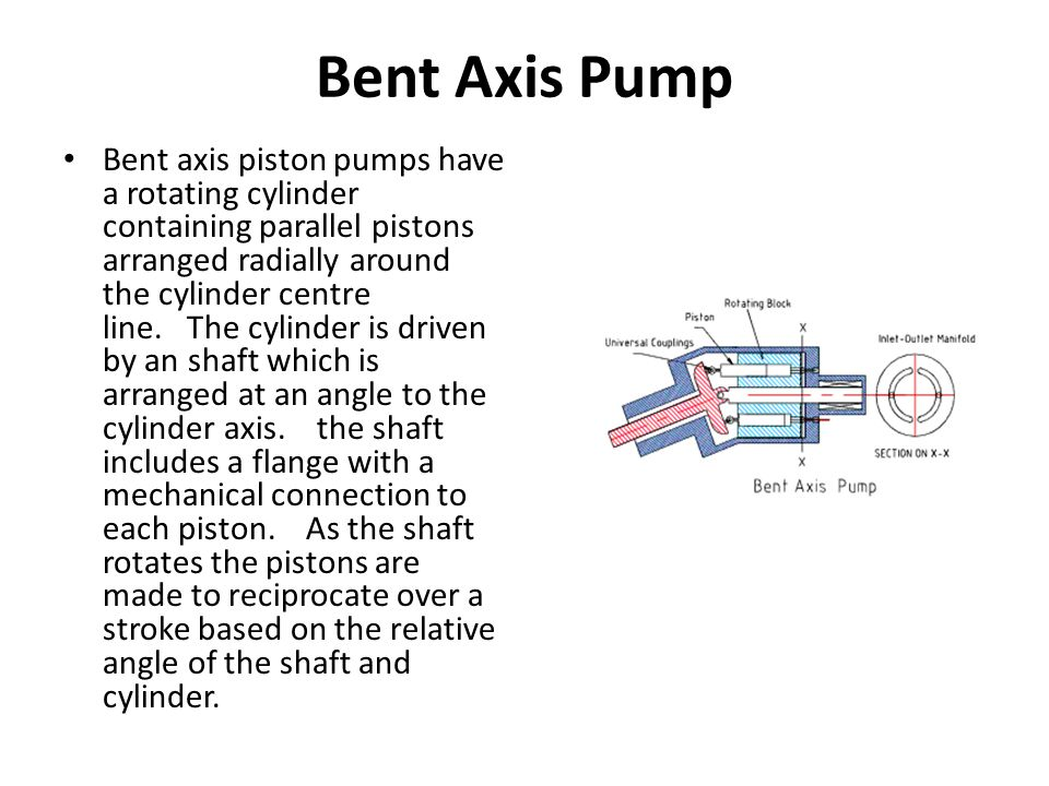 Bent Axis Pump Bent axis piston pumps have a rotating cylinder containing parallel pistons arranged radially around the cylinder centre line. The cyli