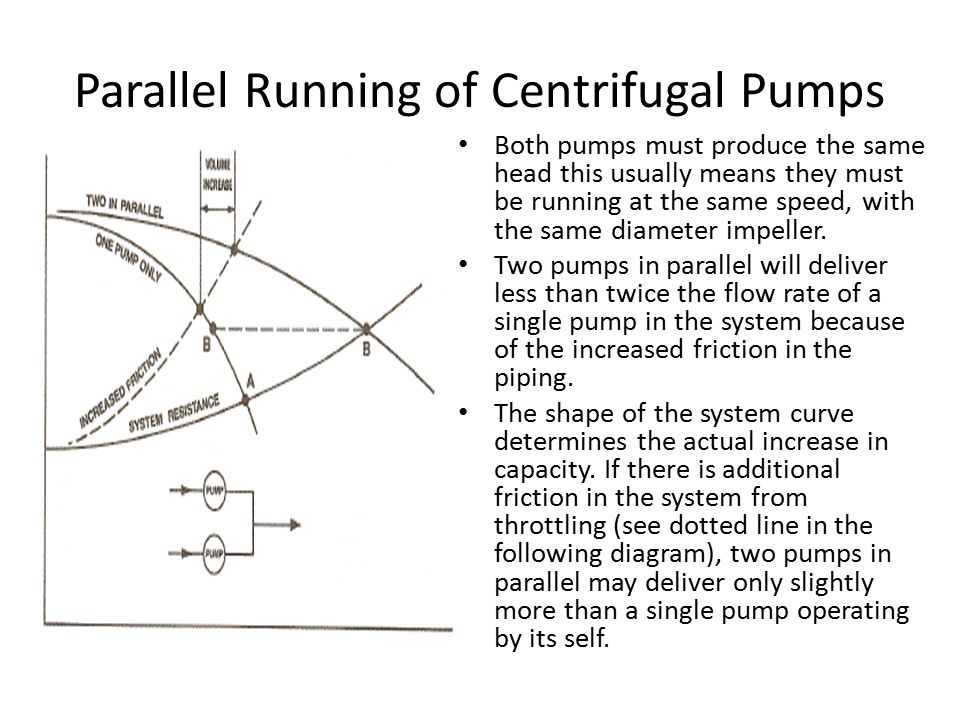 Parallel Running of Centrifugal Pumps Both pumps must produce the same head this usually means they must be running at the same speed, with the same d