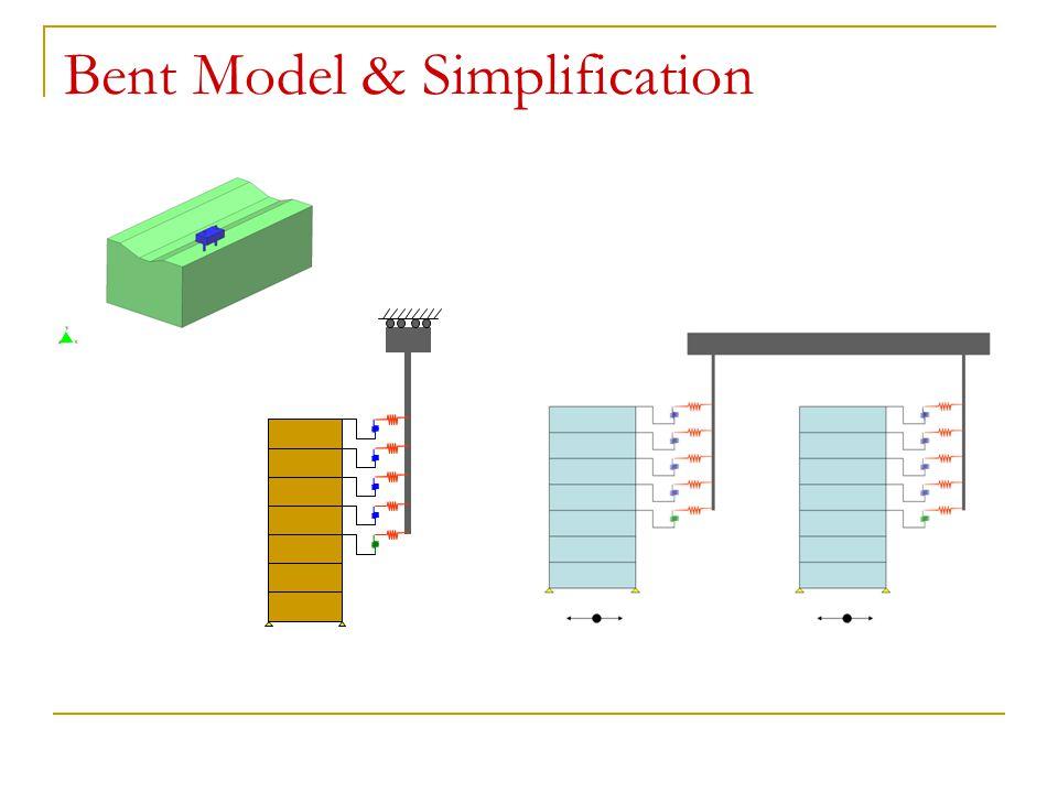 Bent Model & Simplification