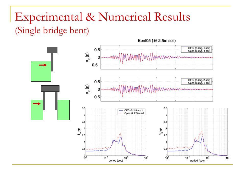 Experimental & Numerical Results (Single bridge bent)