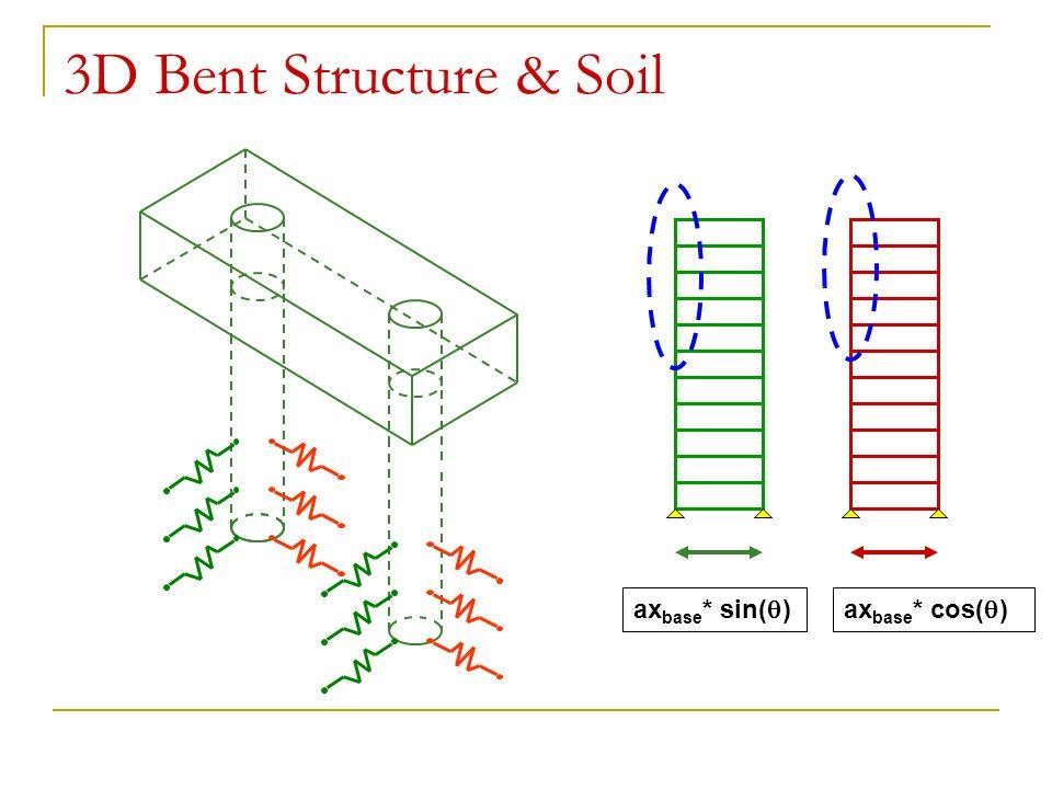 3D Bent Structure & Soil ax base * cos(  )ax base * sin(  )