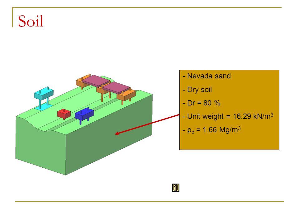 Soil - Nevada sand - Dry soil - Dr = 80 % - Unit weight = 16.29 kN/m 3 - ρ d = 1.66 Mg/m 3